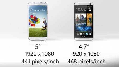 Htcgalaxy Compare 10